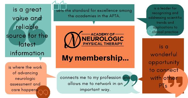 Academy of Neurologic Physical Therapy means to me